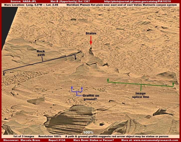 Statue On Mars